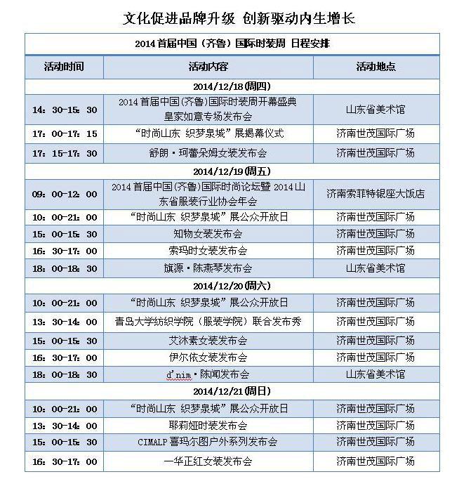 广东时尚学院新闻讯:2014首届中国(齐鲁) 国际时装周即将盛大开幕